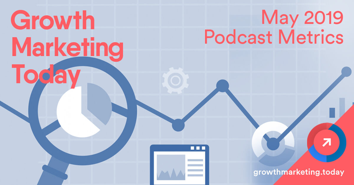 Growth Marketing Today - May 2019 Metrics