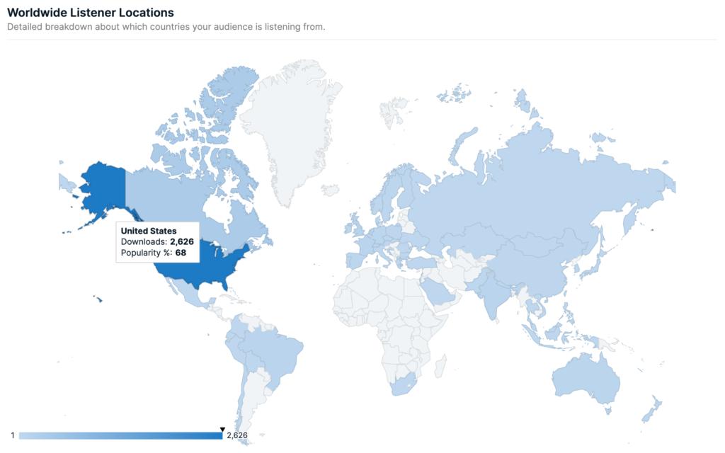 Worldwide Listeners
